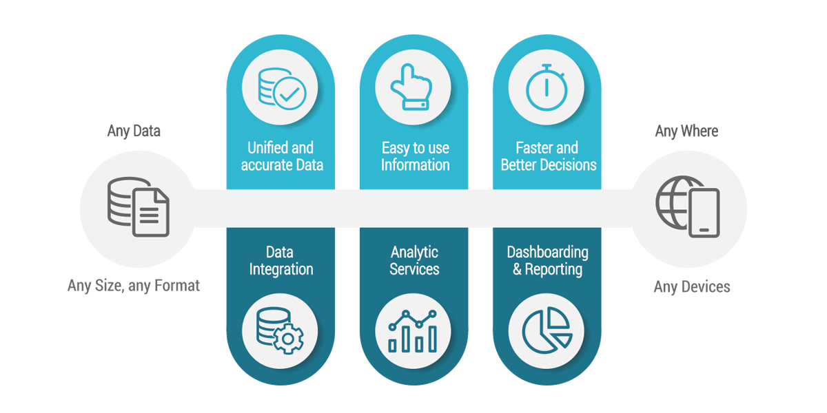 Link Consulting - Infographics - Analytics